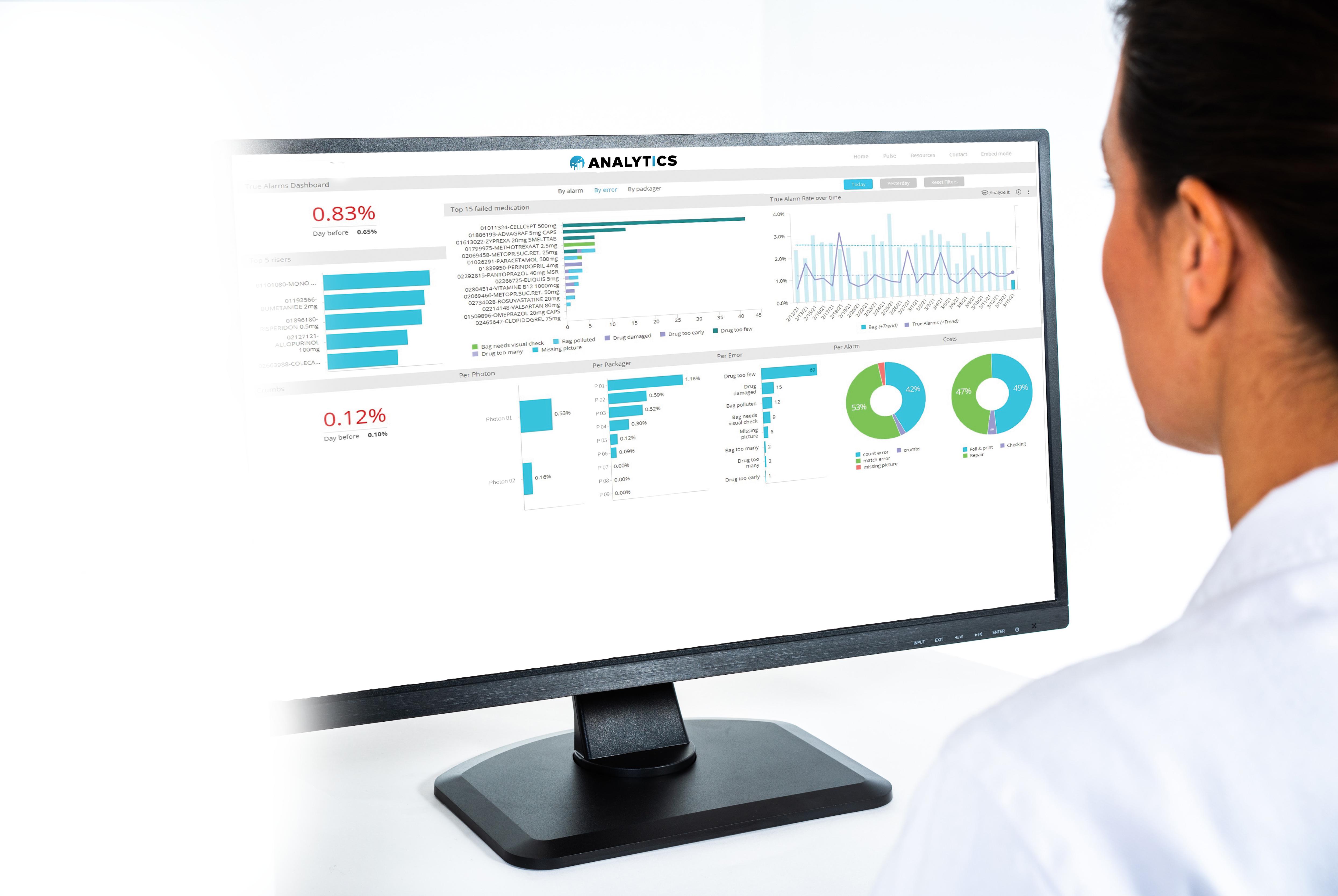 ZiuZ Analytics On Screen V2